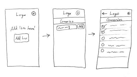 rapidly prototype websites treehouse blog