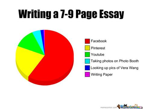 Memes About Writing Papers - writing a 7 9 page paper by ceuzarraga1 meme center