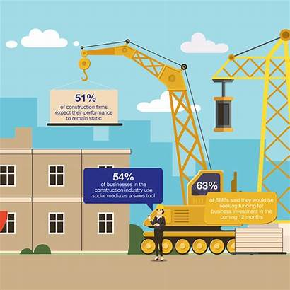 Construction Industry Update Sector Close Relevant Finance