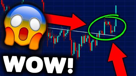 NEW BITCOIN PRICE TARGET REVEALED!! BITCOIN, ETHEREUM ...