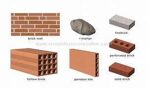 Brick wall building, different types of brick bond