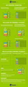 Uhrzeit Berechnen Excel : sverweis mit einer infografik einfach erkl rt excel tipps ~ Themetempest.com Abrechnung