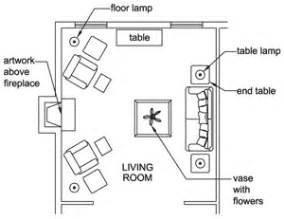 living room floor planner home staging consultation for a living room