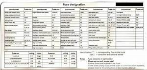 99 C230 Fuse Guide