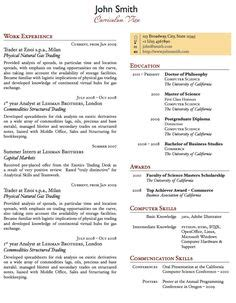 Todays Resumes Sles by Templates