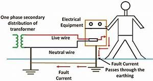 Electrical Safety Earthing