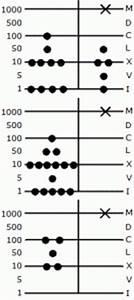 K Alpha Linie Berechnen : rechnung auf den linien mathematik alpha ~ Themetempest.com Abrechnung