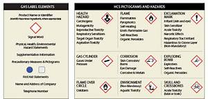 ghs a new world order for safety npca With ghs labels include