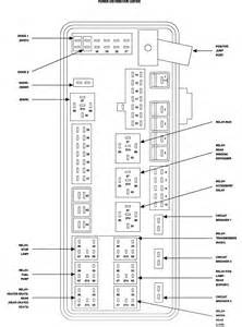 similiar dodge charger fuse box diagram keywords dodge charger fuse box diagram