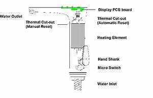 How To Install The Instant Hot Water Tap  U2013 Purchase Ie
