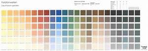Schöner Wohnen Farbdesigner : farbauswahl f r w nde ~ A.2002-acura-tl-radio.info Haus und Dekorationen