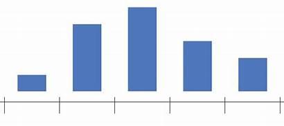 Histogram Histograms Bins Plot Label Bin Data