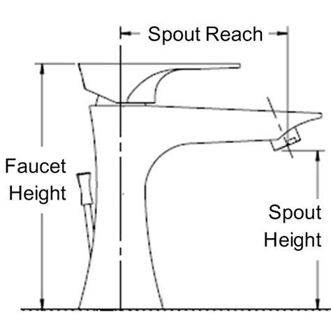 How To Measure Bathroom Sink by Bathroom Sink Faucet Bathroom Faucets