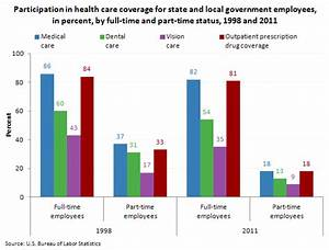 Employer-provided health insurance in state and local ...