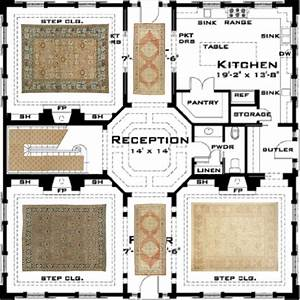 Pulling my hair out i need five area rugs that coordinate for Area rugs for open floor plan
