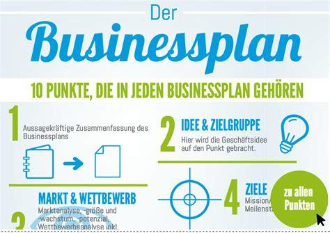 businessplan erstellen mit kostenfreier vorlage und software