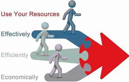 Resources Resource Management Project Utilization Natural Human