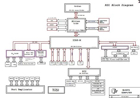 Diagram Of Sony by Sony Vaio Vgn Fj Series Rd1 Schematics Boardview