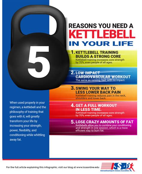 kettlebell kettlebells reasons infographic change should learn use ways clients pdf