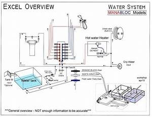 Manabloc Water System - Drawing