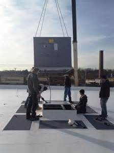 Commercial Roof Top Units