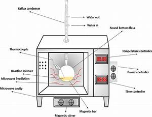 Schematic Design Of Microwave