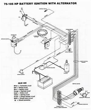 1999 Bayliner Wiring Diagram 25828 Netsonda Es