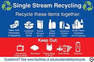 Recycling  U00bb Blog Archive  U00bb Recycling What You Should And Shouldn U2019t