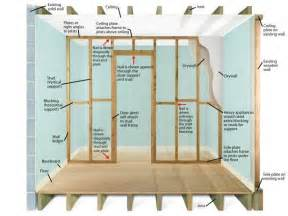 Bedroom Wall Colors by Best 25 Temporary Wall Divider Ideas On Pinterest Cheap