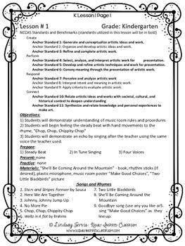 elementary lesson plan kindergarten lesson 856   original 1387521 2