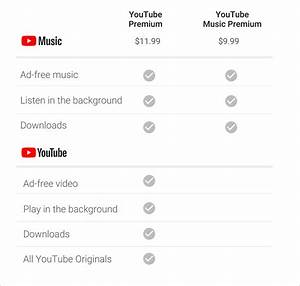 Official YouTube Blog Introducing YouTube Premium
