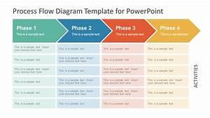 4 Phases Horizontal Process Flow Diagram Slide
