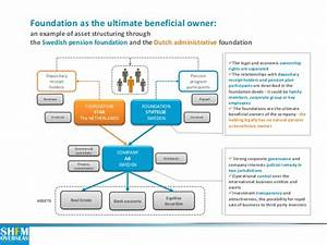 Foundation svenska