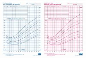Bmi Kindern Berechnen Perzentile : bmi body mass index health consequences ~ Themetempest.com Abrechnung