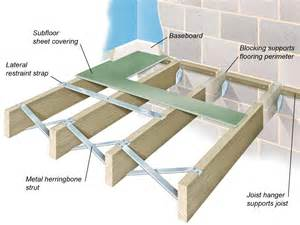 all about joist and concrete floor structures diy