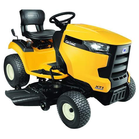 seven best mowers 1500 for 2018