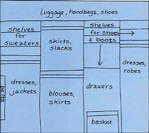 Stephen Bonanno Sandals  How To Organize A Woman U0026 39 S Closet
