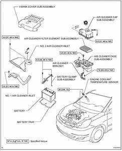 Toyota Sienna Service Manual  Engine Coolant Temperature