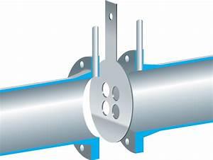 Orifice Plates Flowmeters
