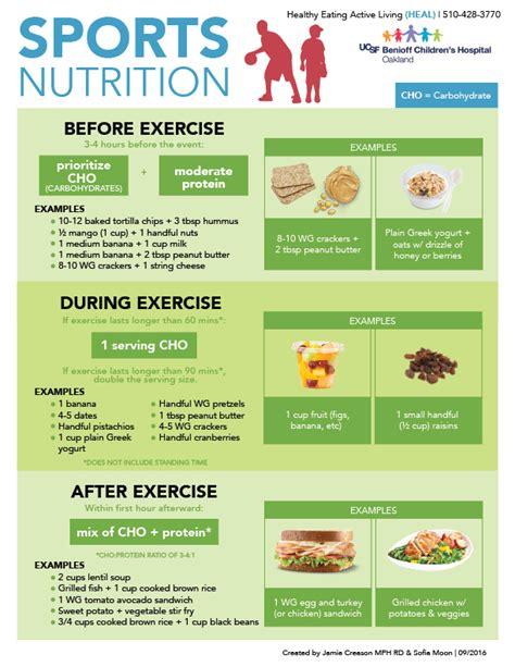 sports nutrition education handouts nutrition ftempo