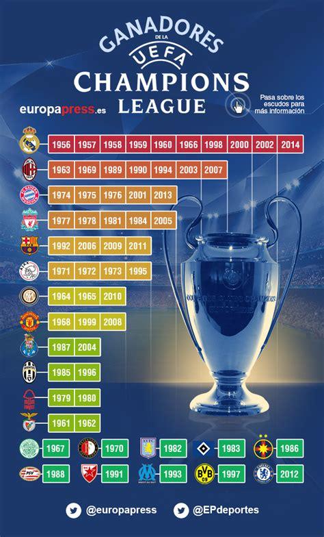 Las ganancias no incluyen el importe de los créditos de apuesta. Ganadores de la UEFA Champions League
