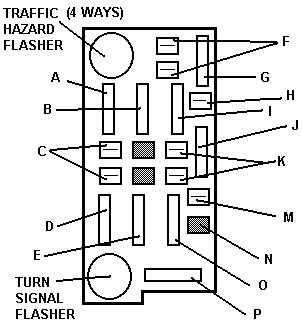 Chevy Truck Fuse Block Diagrams Chuck Pages