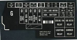 Honda Fuse Box Diagram Welcome To My Site