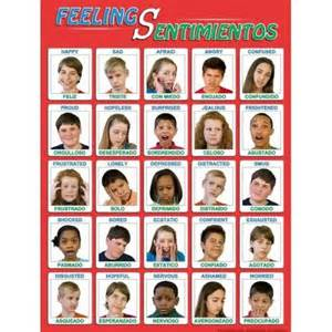 English and Spanish Emotion Faces