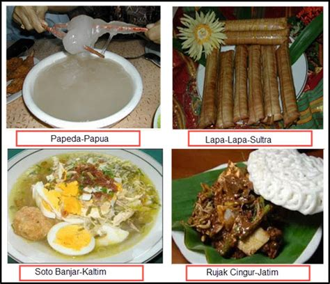 Selain keindahan alamnya indonesia juga terkenal akan makanannya. Makanan Khas Daerah Indonesia