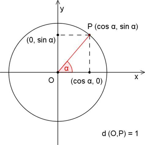 sinus og cosinus matematik studieportalendk