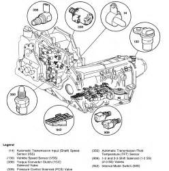 2006 Cadillac Sts Sunroof Wiring Diagram 2005 Chevrolet