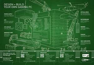 Design And Build Your Own Gaming Pc