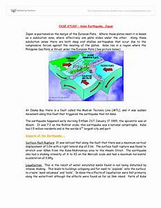 average price for business plan describe house creative writing doing business in china case study