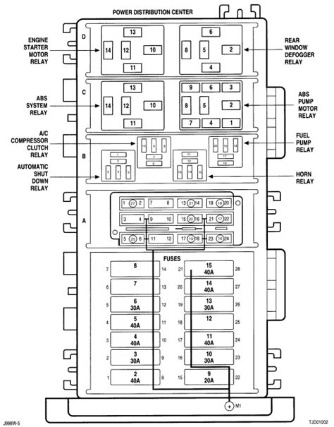Jeep Patriot Fuse Box Diagram Wiring